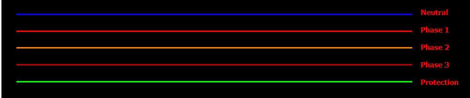 cables en un plano electrico