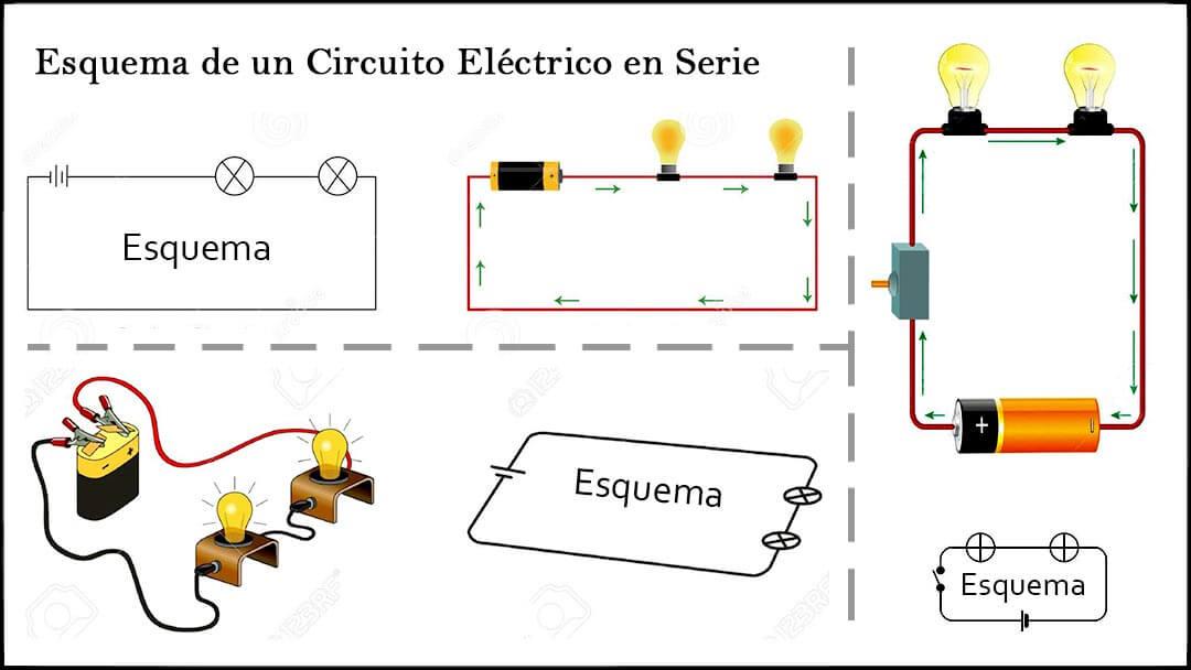 diagrama de circuito electrico en serie