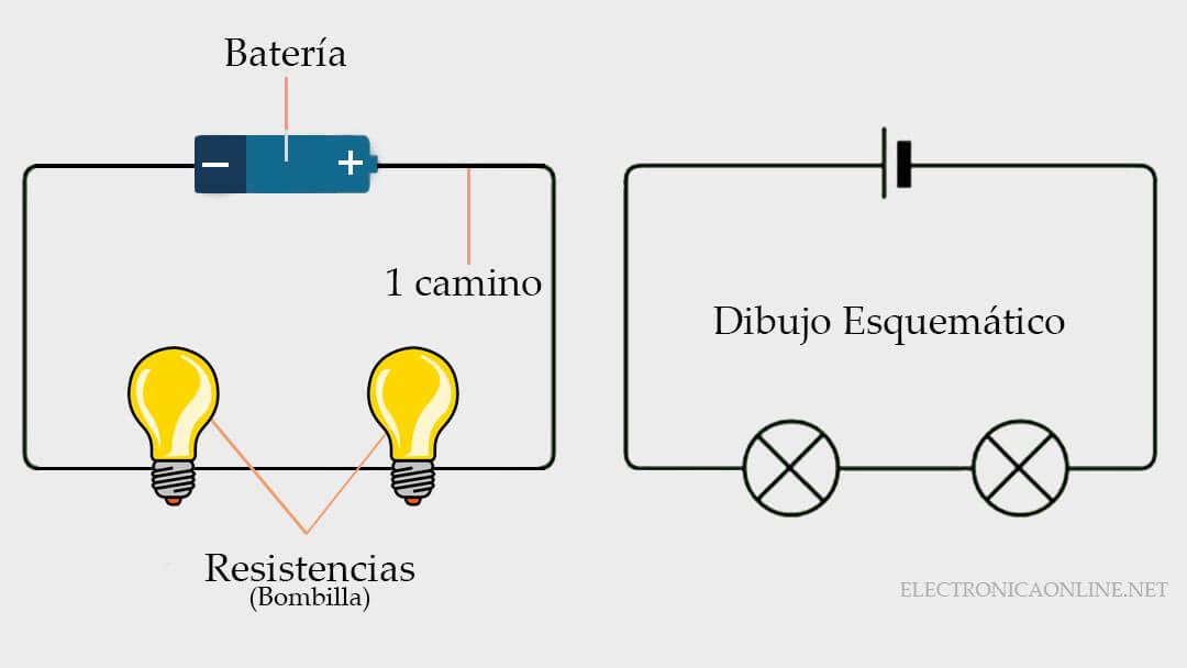 diagrama de circuitos en serie