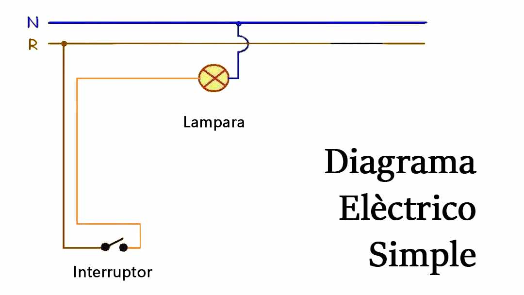 diagrama electronico simple