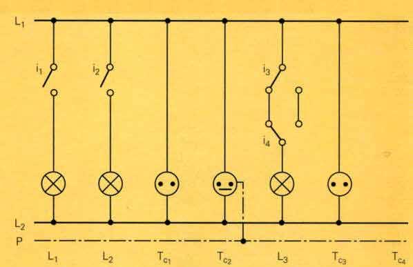 diagrama funcional de una vivienda ejemplo