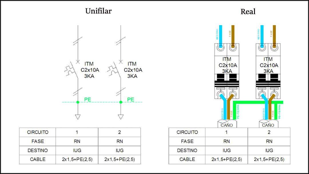 diagrama unifilar de un cuadro electrico