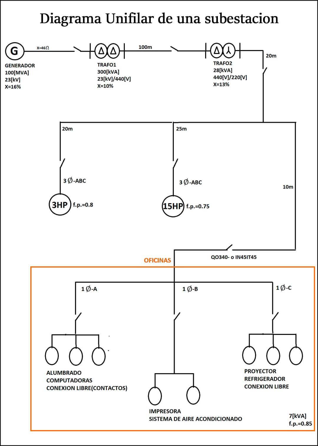 diagrama unifilar de una subestacion