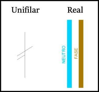 diagrama unifilar electrico