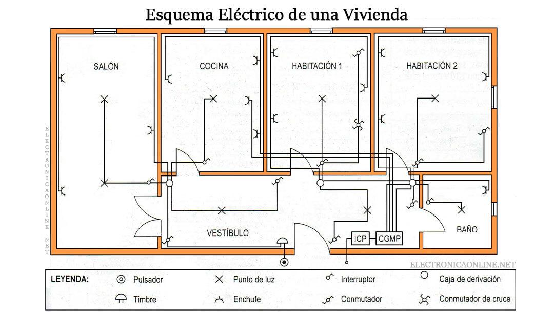 esquema electrico vivienda