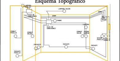 esquema topografico electrico