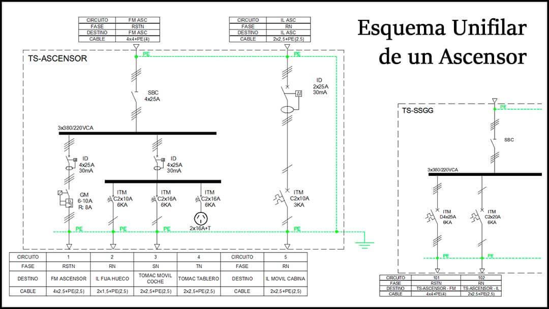 esquema unifilar ascensor
