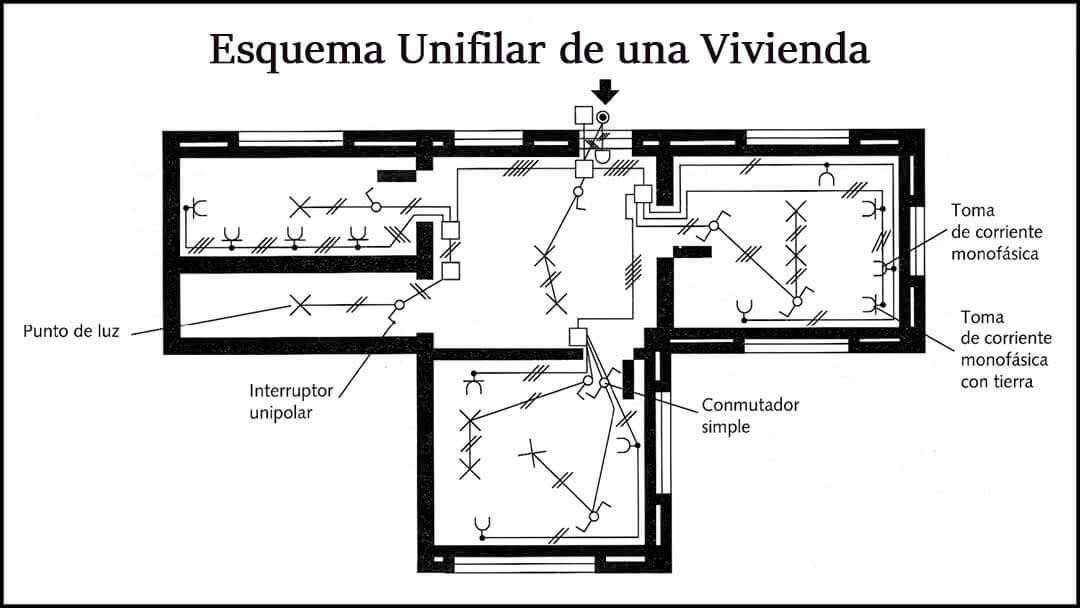 esquema unifilar vivienda