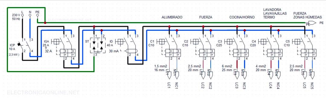 plano multifilar cuadro electrico