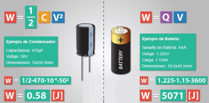 Condensador vs energia de la batería