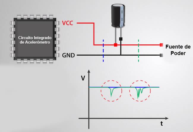 Desacoplamiento del condensador Bypass Como funciona