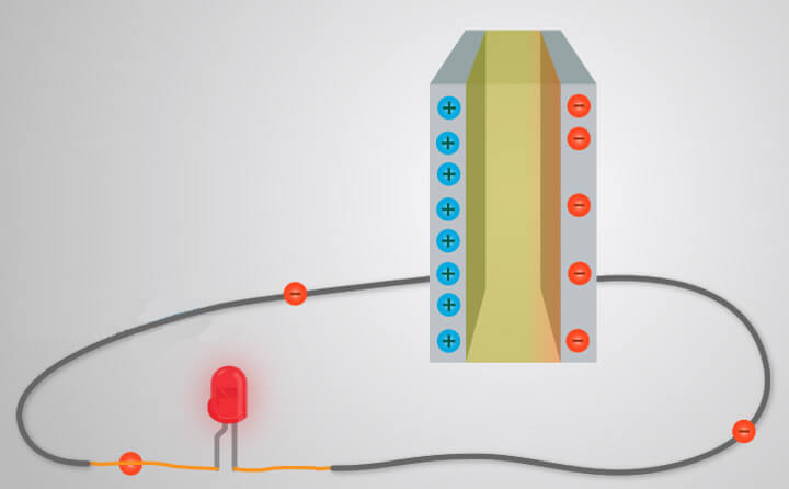 Descarga del condensador a traves de un LED de carga Como funciona