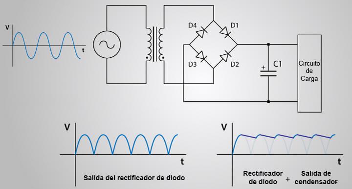Diagrama esquematico del circuito del convertidor de CA a CC
