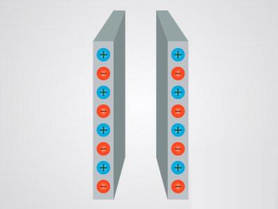 Placas metalicas de condensadores electricamente neutrales