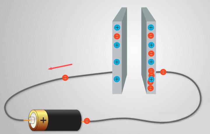 Principio de funcionamiento del condensador