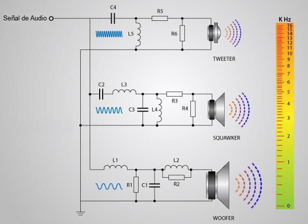 Uso de condensadores esquematicos de circuito cruzado de 3 vias