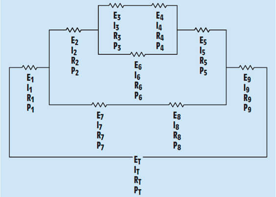 circuito mixto caracteristicas