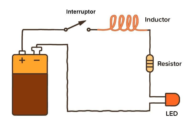 como funciona un inductor en un circuito
