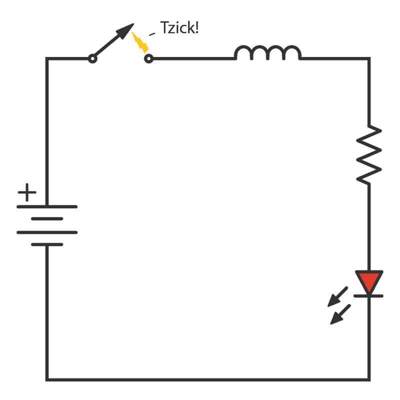 concepto de inductor