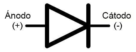 diodo simbolo