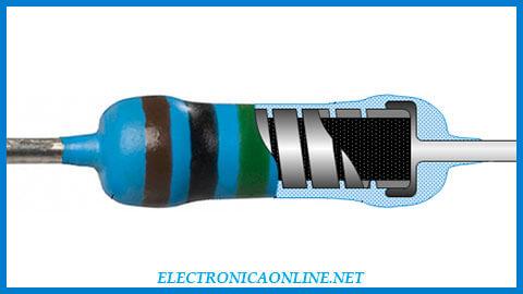 resistor de pelicula de metal