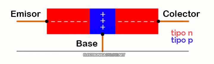 partes de un transistor