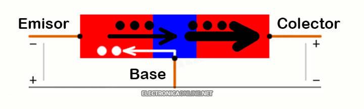 transistor como funciona