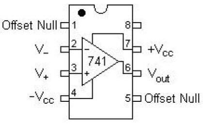 CI amplificadores operacionales