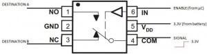 circuito integrado de conmutacion