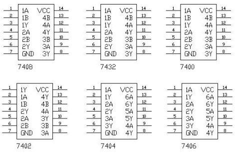 circuito logico