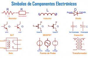 simbolos de componentes electronicos