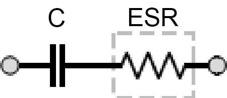 ESR modelo