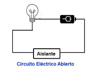 circuito abierto con aislante