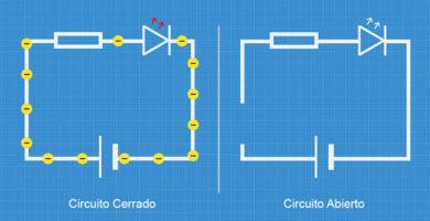 circuito abierto y cerrado