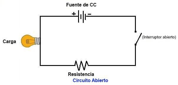 circuito electrico abierto