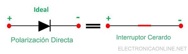 diodo ideal polarizacion directa