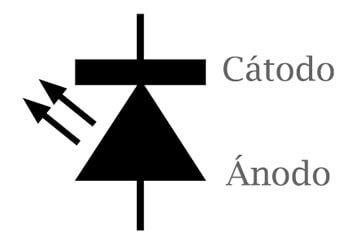diodo laser simbolo