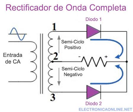 diodo rectificador de onda completa