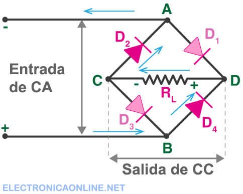 funcionamiento de un puente rectificador de diodos