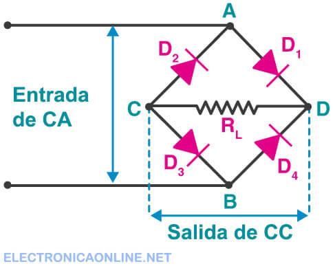 puente rectificador de 4 diodos