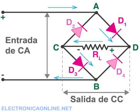 puente rectificador de diodos funcionamiento