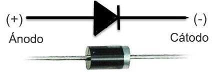 simbolo del diodo rectificador
