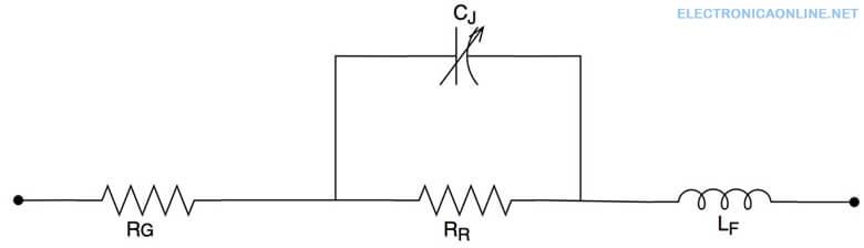 circuito equivalente diodo varicap