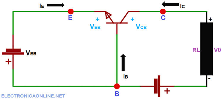 como funciona un transistor bipolar