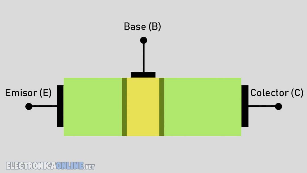 transistor de union bipolar